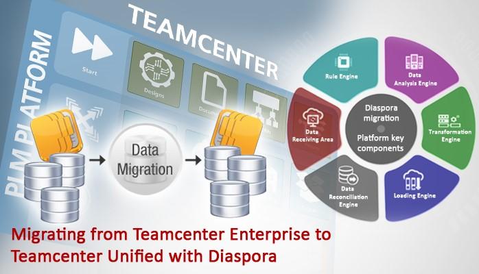 Teamcenter blog