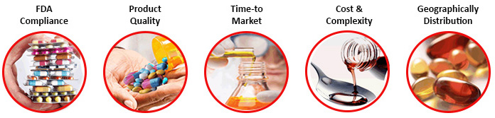 Benefits of PLM (Product Lifecycle Management) for the Pharmaceutical Industry