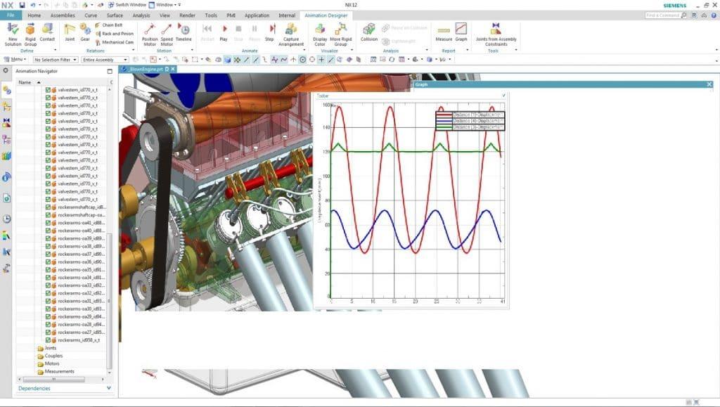Prolim Design Simulation for Performance Validation