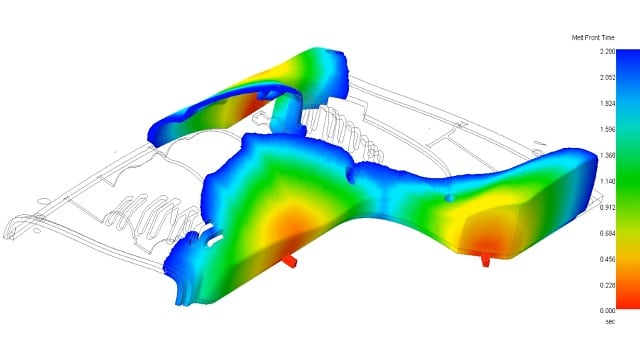 Diagram of Molded Part Validation & Injection Molding Simulation