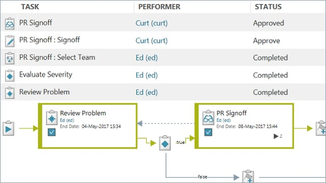 Configurable Changes - Teamcenter Change Management