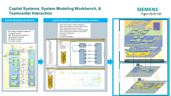 Systems-Modleing-Workbench-Physical