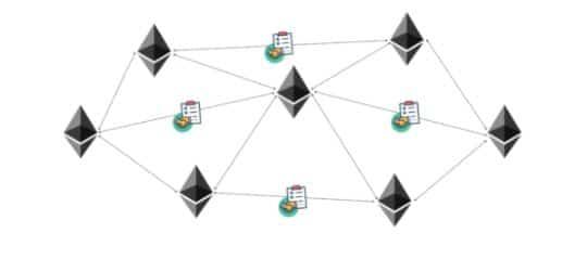 IoT Ethereum