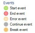 Mendix Microflow Event Flow