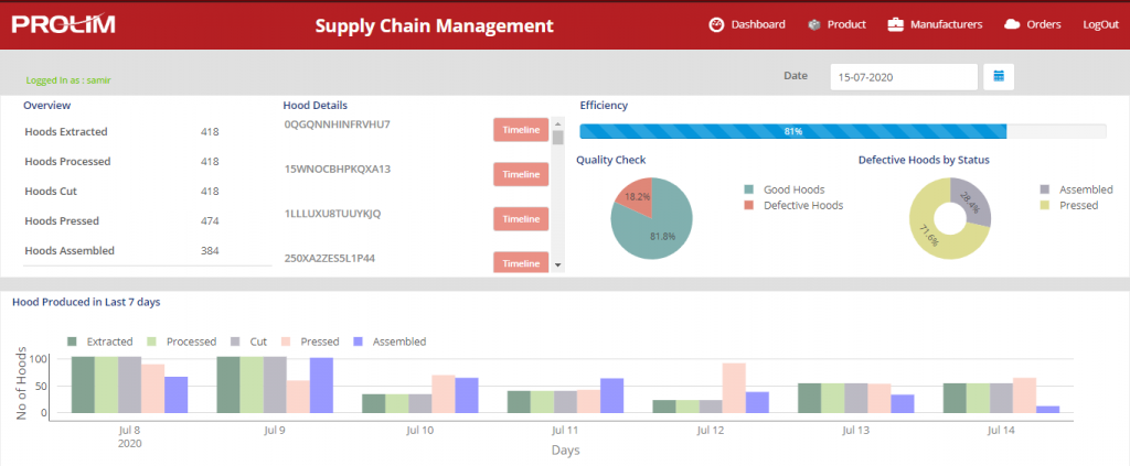 Mendix provides a holistic view of the entire Supply Chain network