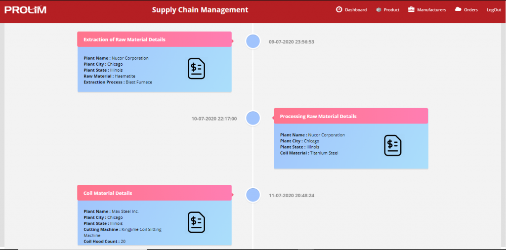 Mendix Timeline offers a comprehensive view of a particular batch I d for each point in the supply chain process.