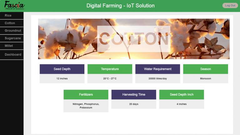 IoT crop recommendation