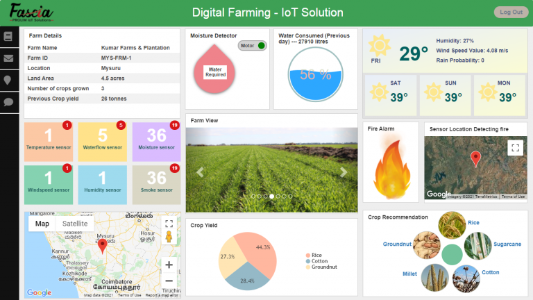 The dashboard of the IoT Digital Farming solution offers insight into the specifics of real-time farming.