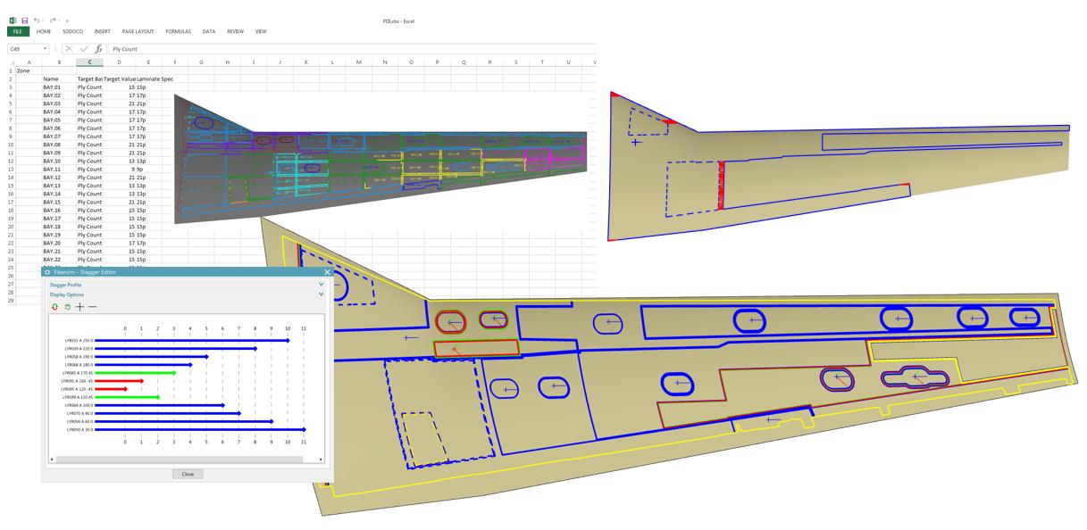Composite Design & Analysis